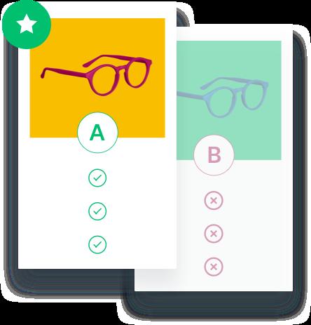 A/B-test