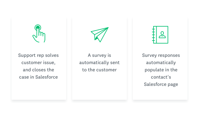 Steps for sending survey and collecting responses in Salesforce