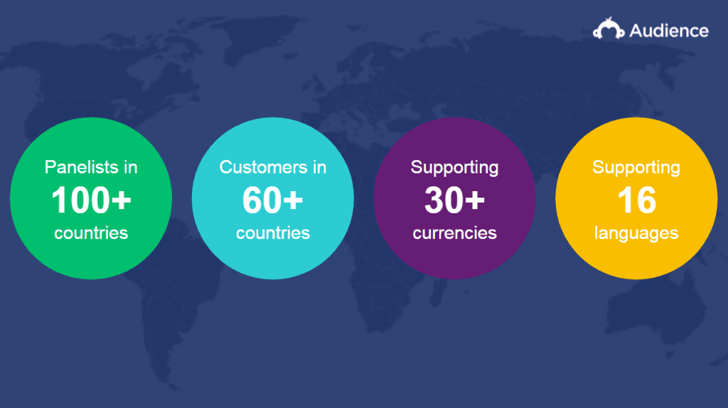 Global Audience stats