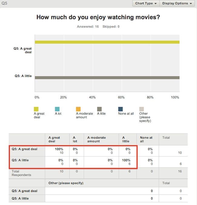 Compare responses with SurveyMonkey Compare feature